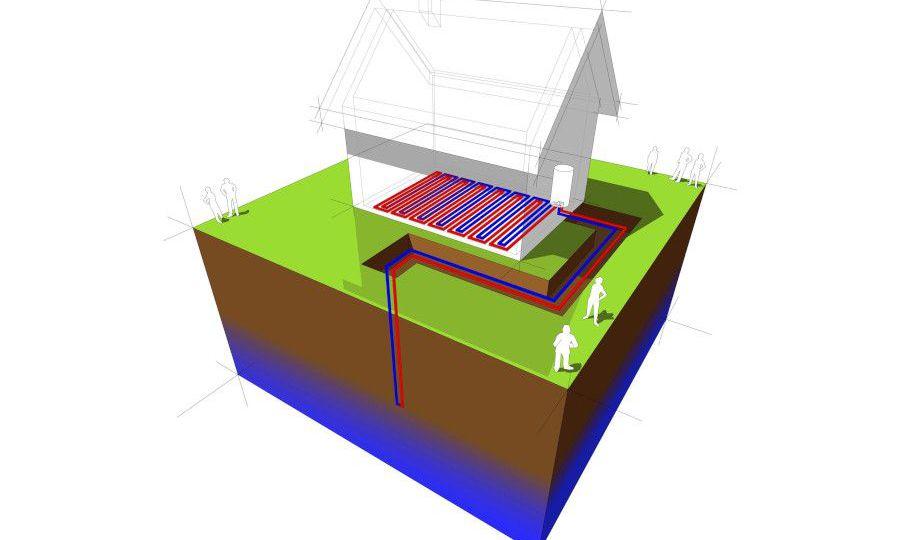 Jak działa pompa ciepła